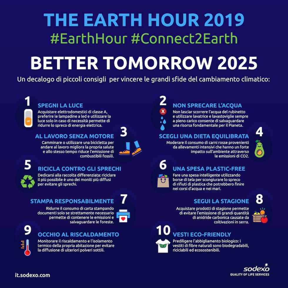 un domani migliore con la Earth Hour